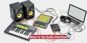 How to connect the mixer to the audio interface